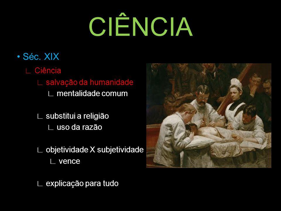 Séc. XIX Ciência salvação da humanidade mentalidade comum substitui a religião uso da razão objetividade X subjetividade vence explicação para tudo CI