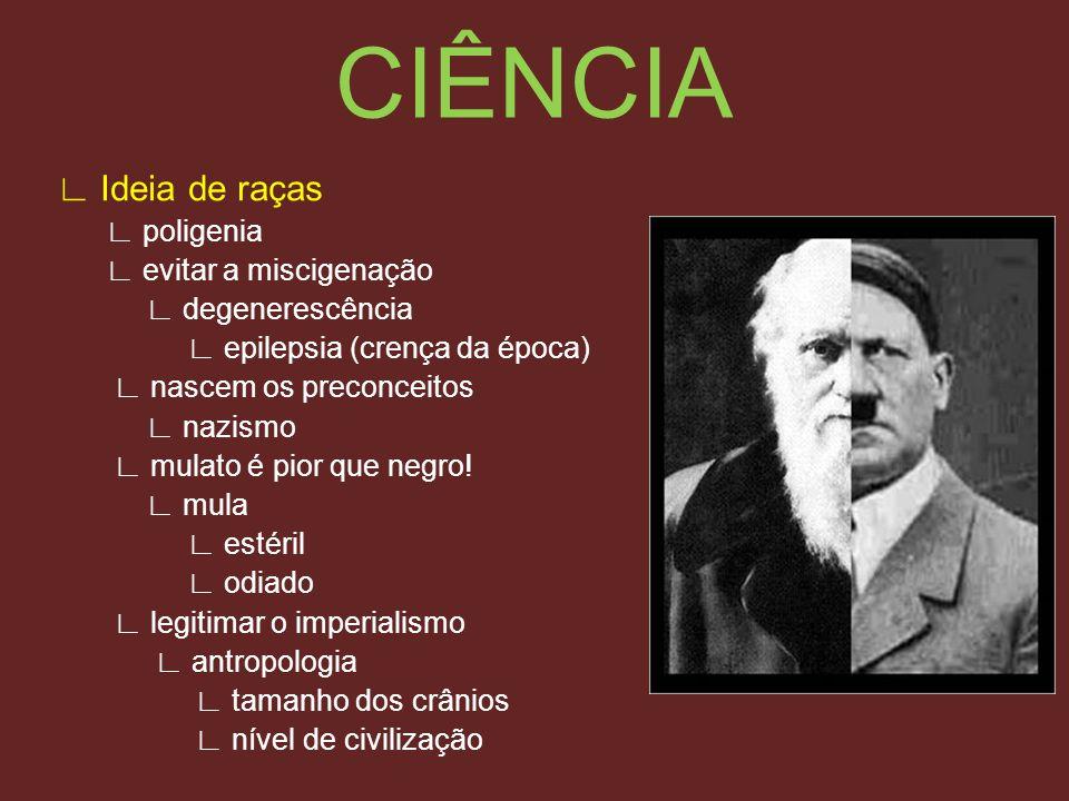 Ideia de raças poligenia evitar a miscigenação degenerescência epilepsia (crença da época) nascem os preconceitos nazismo mulato é pior que negro! mul