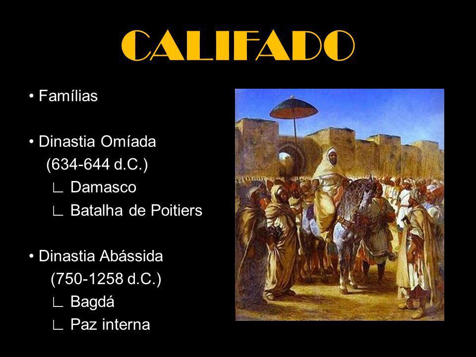 CALIFADO Famílias Dinastia Omíada (634-644 d.C.) Damasco Batalha de Poitiers Dinastia Abássida (750-1258 d.C.) Bagdá Paz interna