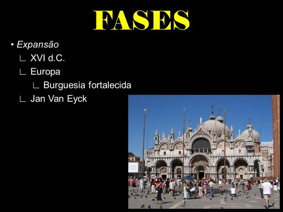 FASES Expansão XVI d.C. Europa Burguesia fortalecida Jan Van Eyck