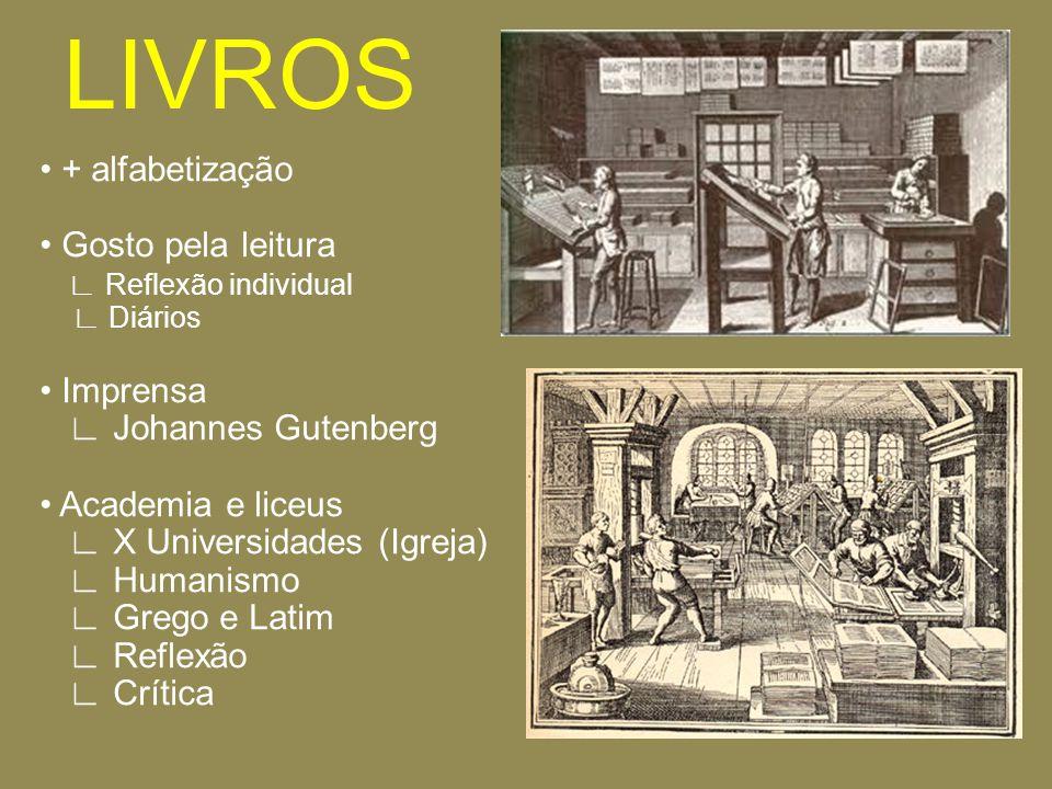 LIVROS + alfabetização Gosto pela leitura Reflexão individual Diários Imprensa Johannes Gutenberg Academia e liceus X Universidades (Igreja) Humanismo