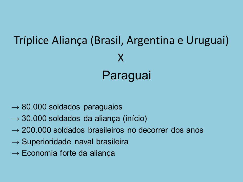 Tríplice Aliança (Brasil, Argentina e Uruguai) X Paraguai 80.000 soldados paraguaios 30.000 soldados da aliança (início) 200.000 soldados brasileiros no decorrer dos anos Superioridade naval brasileira Economia forte da aliança