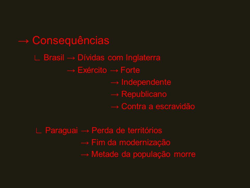 Consequências Brasil Dívidas com Inglaterra Exército Forte Independente Republicano Contra a escravidão Paraguai Perda de territórios Fim da modernização Metade da população morre