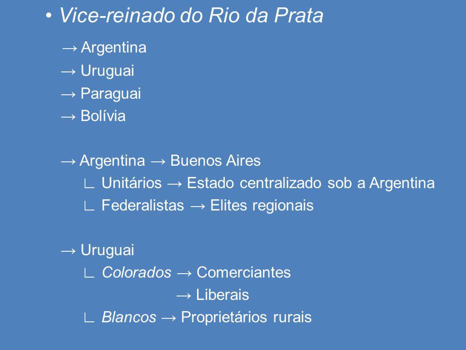 Vice-reinado do Rio da Prata Argentina Uruguai Paraguai Bolívia Argentina Buenos Aires Unitários Estado centralizado sob a Argentina Federalistas Elites regionais Uruguai Colorados Comerciantes Liberais Blancos Proprietários rurais