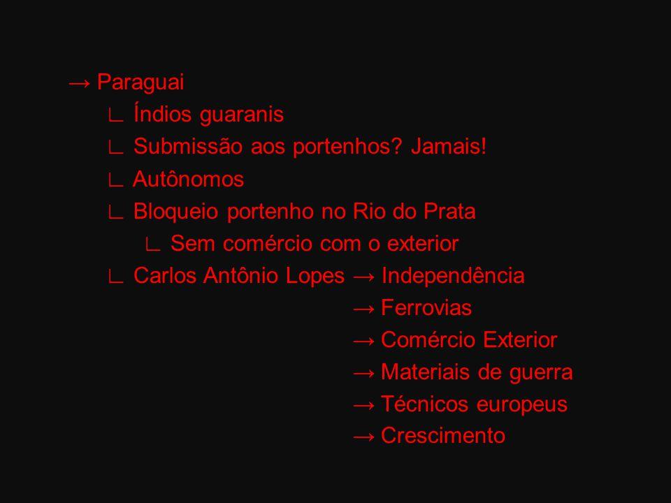Paraguai Índios guaranis Submissão aos portenhos.Jamais.