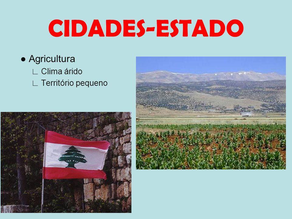 Agricultura Clima árido Território pequeno CIDADES-ESTADO
