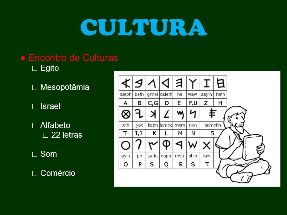 CULTURA Encontro de Culturas Egito Mesopotâmia Israel Alfabeto 22 letras Som Comércio