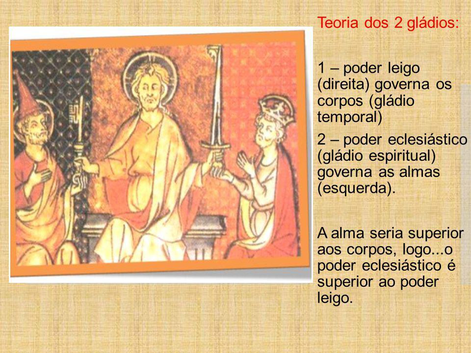 A IGREJA Herança romana Representante de Deus Deus escolhe o rei, a Igreja confirma Centro do mundo Poder espiritual Poder político