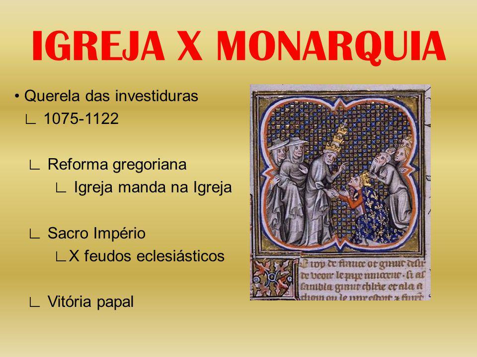 IGREJA X MONARQUIA Querela das investiduras 1075-1122 Reforma gregoriana Igreja manda na Igreja Sacro Império X feudos eclesiásticos Vitória papal