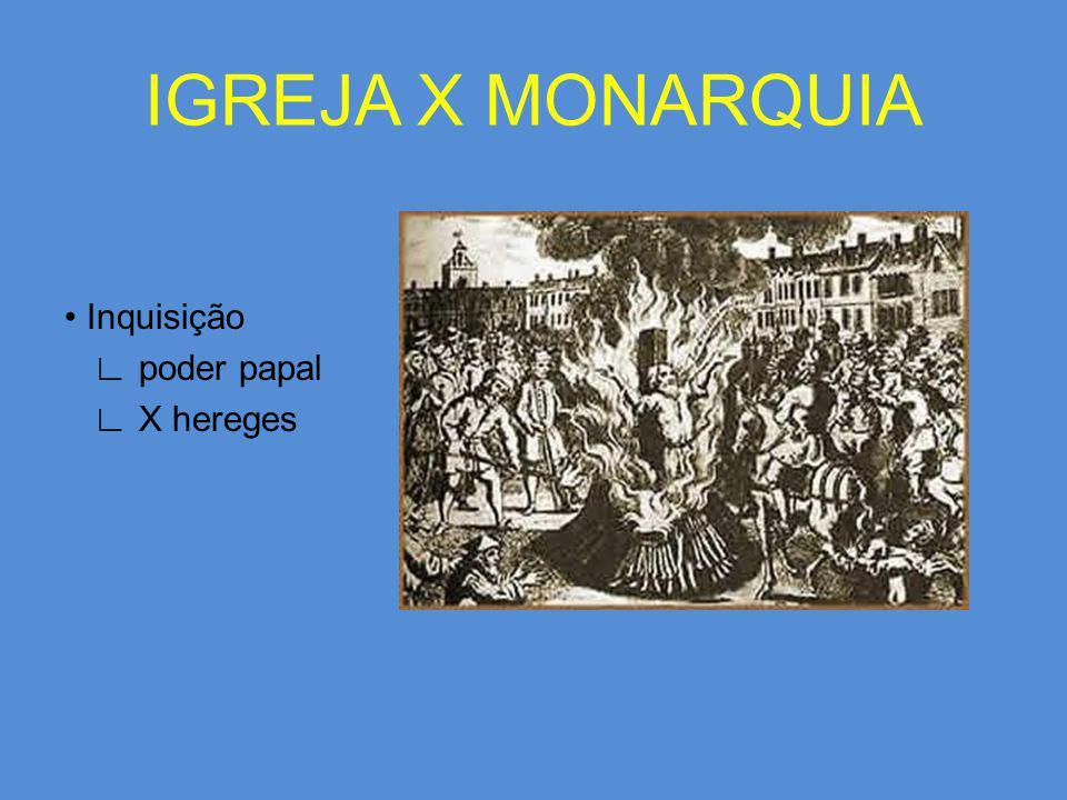 IGREJA X MONARQUIA Inquisição poder papal X hereges