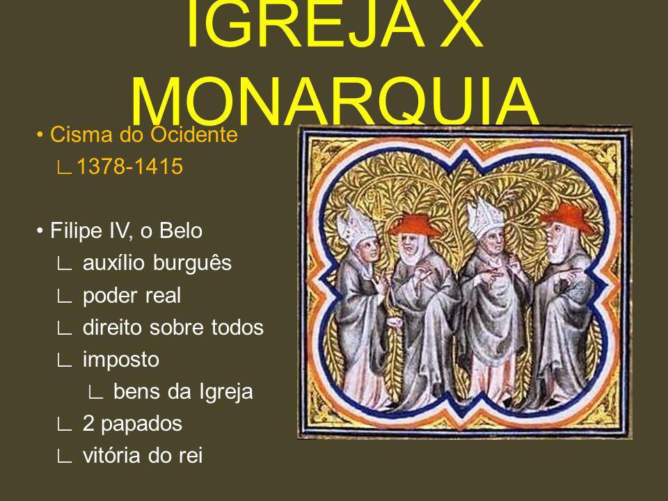 IGREJA X MONARQUIA Cisma do Ocidente 1378-1415 Filipe IV, o Belo auxílio burguês poder real direito sobre todos imposto bens da Igreja 2 papados vitór