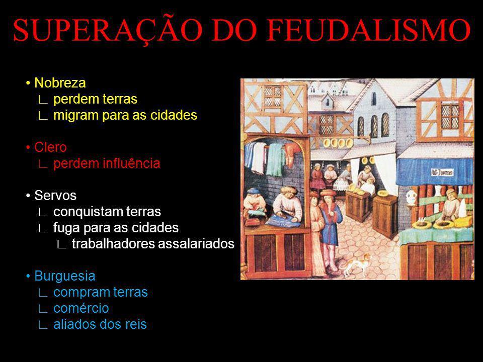 SUPERAÇÃO DO FEUDALISMO Nobreza perdem terras migram para as cidades Clero perdem influência Servos conquistam terras fuga para as cidades trabalhador