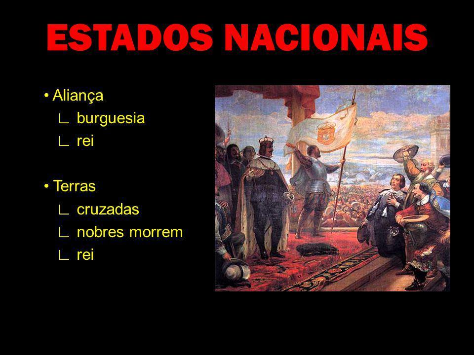 ESTADOS NACIONAIS Aliança burguesia rei Terras cruzadas nobres morrem rei