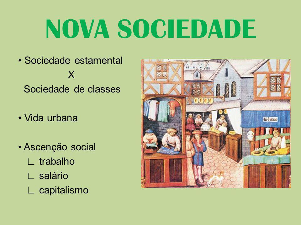 NOVA SOCIEDADE Sociedade estamental X Sociedade de classes Vida urbana Ascenção social trabalho salário capitalismo