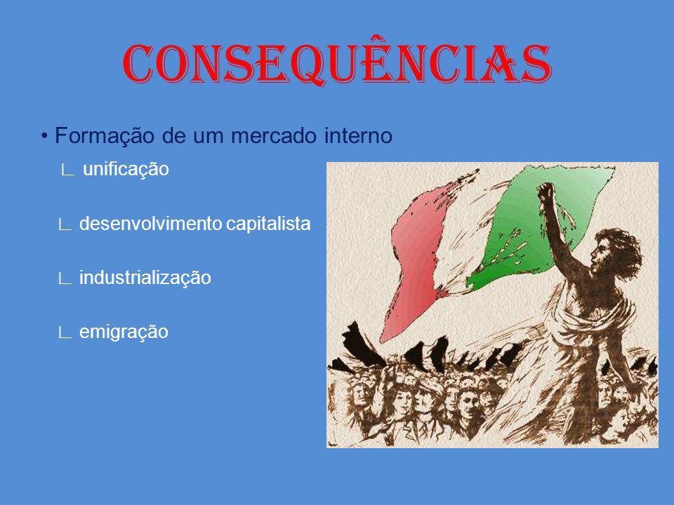 CONSEQUÊNCIAS Formação de um mercado interno unificação desenvolvimento capitalista industrialização emigração