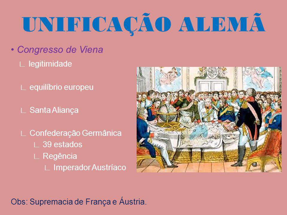 Congresso de Viena legitimidade equilíbrio europeu Santa Aliança Confederação Germânica 39 estados Regência Imperador Austríaco Obs: Supremacia de Fra