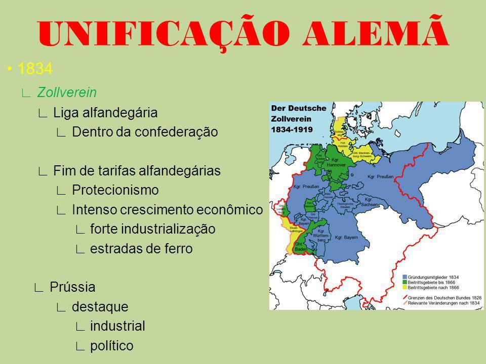 1834 Zollverein Liga alfandegária Dentro da confederação Fim de tarifas alfandegárias Protecionismo Intenso crescimento econômico forte industrializaç
