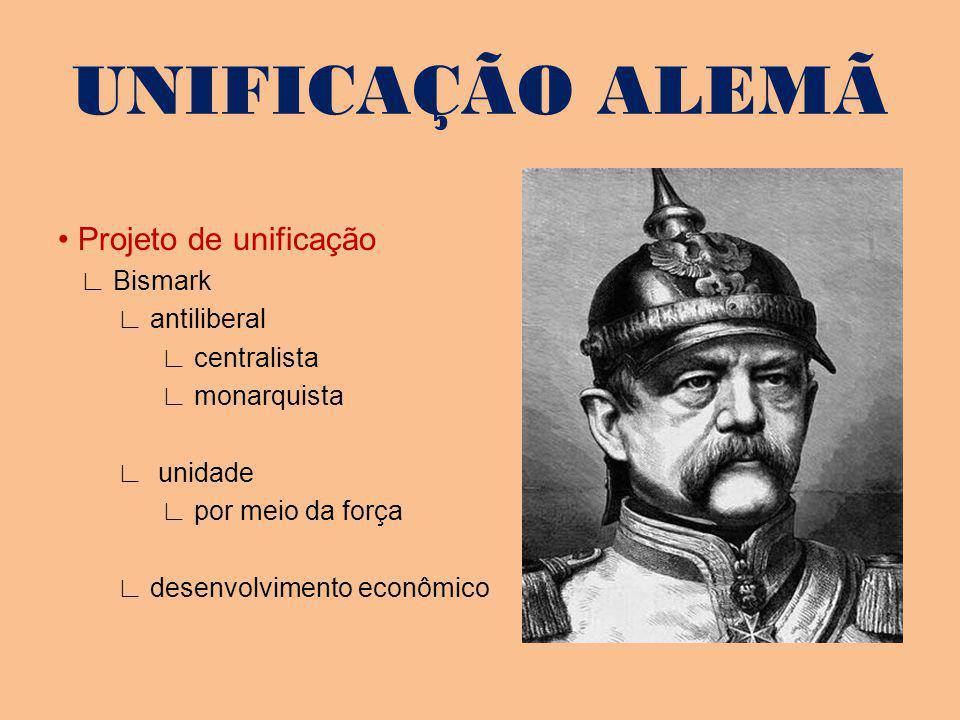 Projeto de unificação Bismark antiliberal centralista monarquista unidade por meio da força desenvolvimento econômico UNIFICAÇÃO ALEMÃ