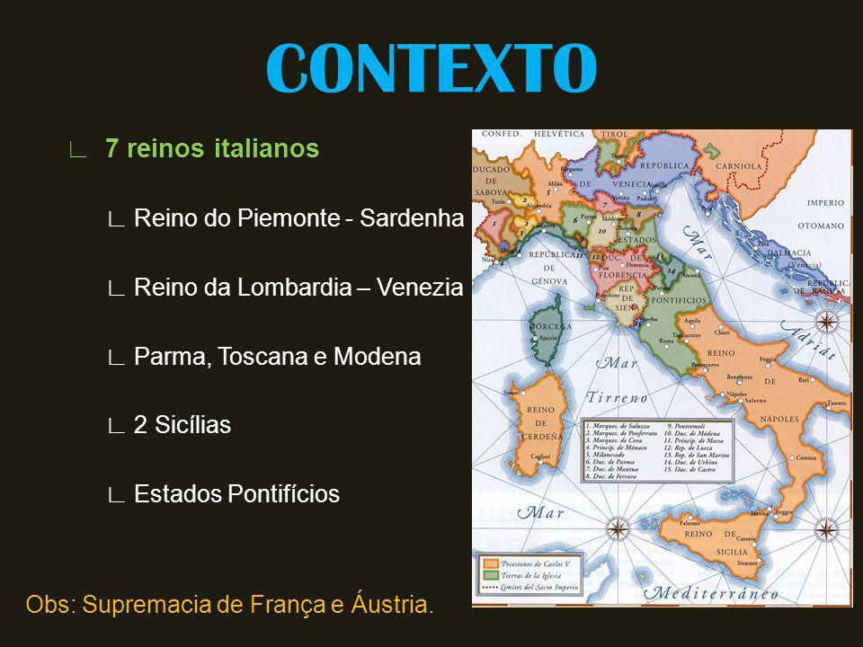 CONTEXTO 7 reinos italianos Reino do Piemonte - Sardenha Reino da Lombardia – Venezia Parma, Toscana e Modena 2 Sicílias Estados Pontifícios Obs: Supr