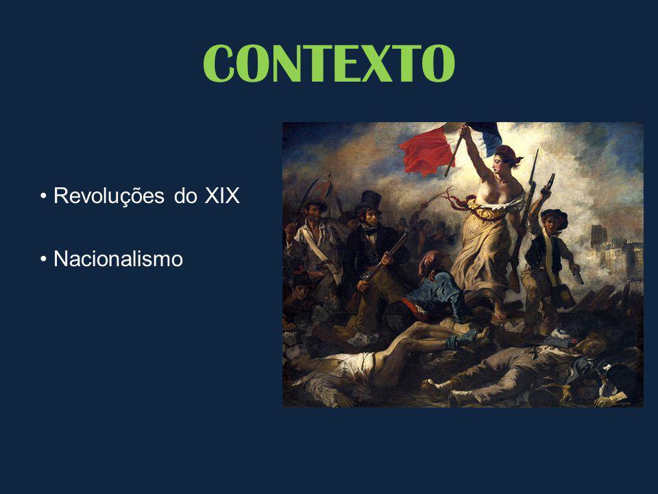 Revoluções do XIX Nacionalismo CONTEXTO