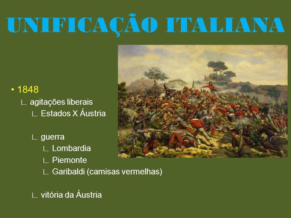 1848 agitações liberais Estados X Áustria guerra Lombardia Piemonte Garibaldi (camisas vermelhas) vitória da Áustria UNIFICAÇÃO ITALIANA