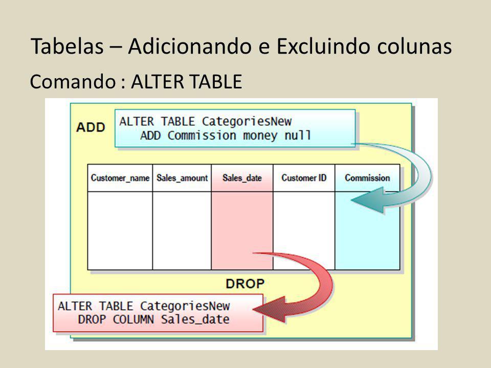 Tabelas – Adicionando e Excluindo colunas Comando : ALTER TABLE