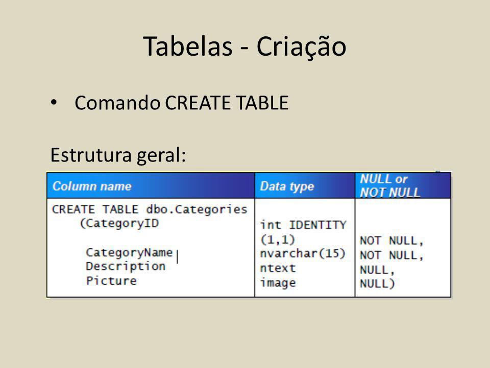Tabelas - Criação Comando CREATE TABLE Estrutura geral: