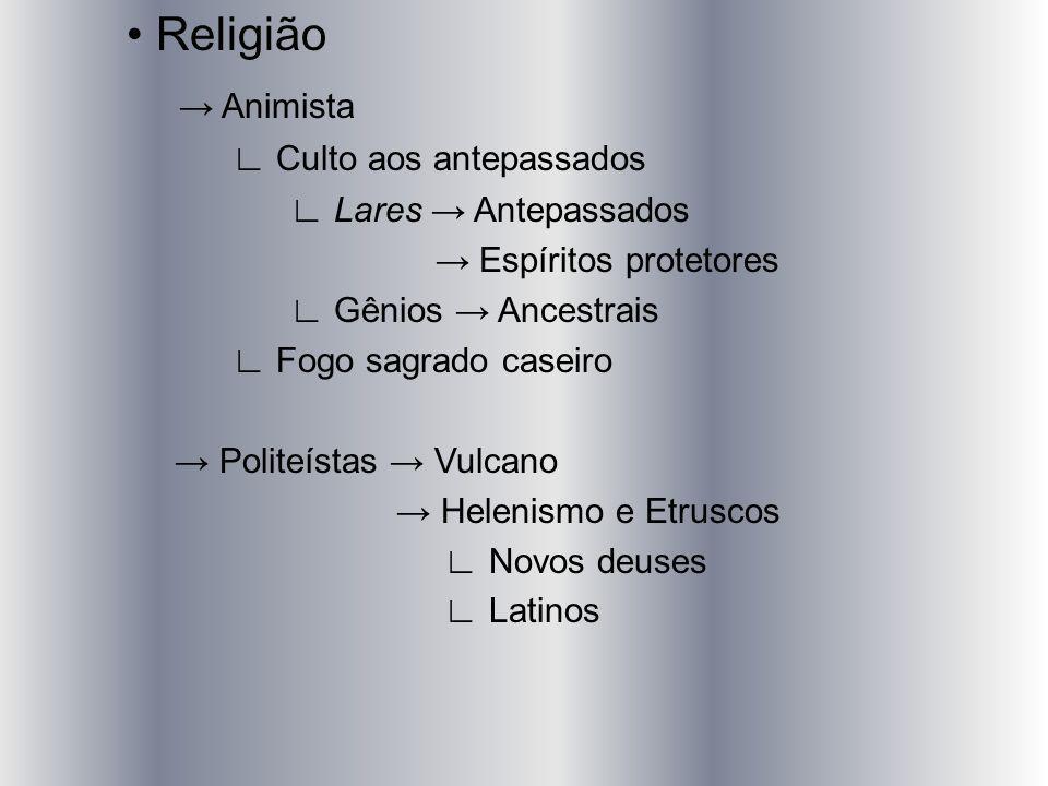 Religião Animista Culto aos antepassados Lares Antepassados Espíritos protetores Gênios Ancestrais Fogo sagrado caseiro Politeístas Vulcano Helenismo