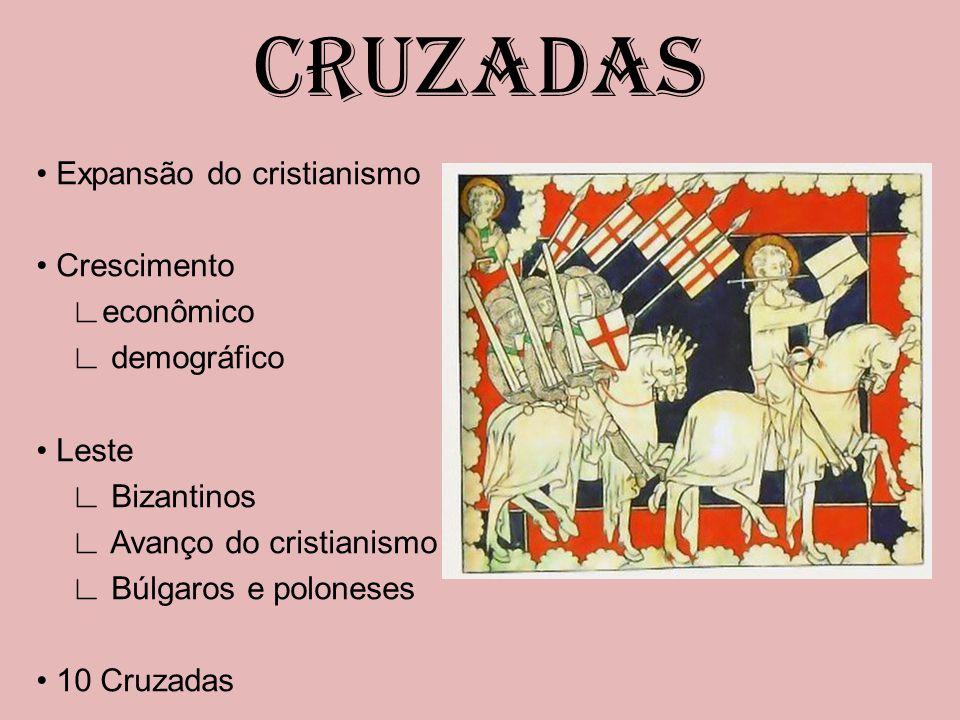 CRUZADAS Expansão do cristianismo Crescimento econômico demográfico Leste Bizantinos Avanço do cristianismo Búlgaros e poloneses 10 Cruzadas