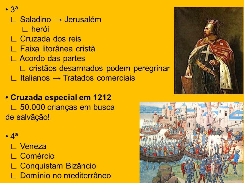3ª Saladino Jerusalém herói Cruzada dos reis Faixa litorânea cristã Acordo das partes cristãos desarmados podem peregrinar Italianos Tratados comerciais Cruzada especial em 1212 50.000 crianças em busca de salvãção.