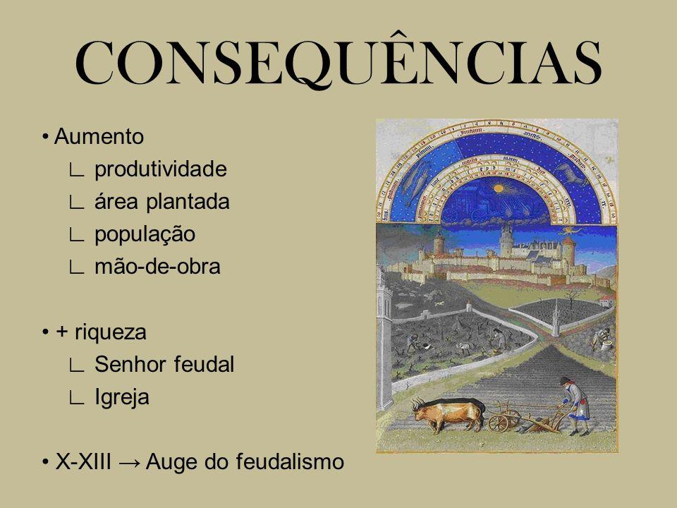 CONSEQUÊNCIAS Aumento produtividade área plantada população mão-de-obra + riqueza Senhor feudal Igreja X-XIII Auge do feudalismo