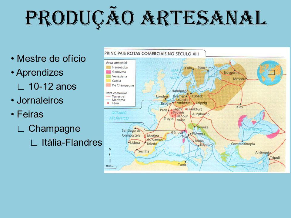 PRODUÇÃO ARTESANAL Mestre de ofício Aprendizes 10-12 anos Jornaleiros Feiras Champagne Itália-Flandres
