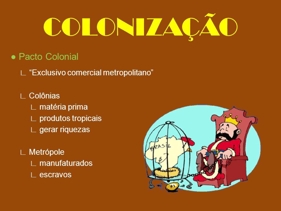 Pacto Colonial Exclusivo comercial metropolitano Colônias matéria prima produtos tropicais gerar riquezas Metrópole manufaturados escravos COLONIZAÇÃO