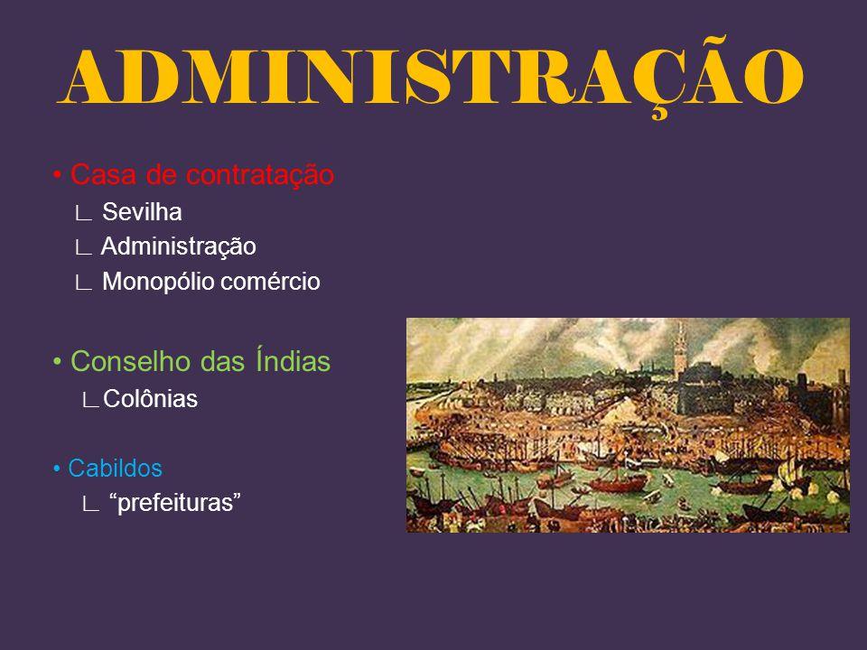 ADMINISTRAÇÃO Casa de contratação Sevilha Administração Monopólio comércio Conselho das Índias Colônias Cabildos prefeituras