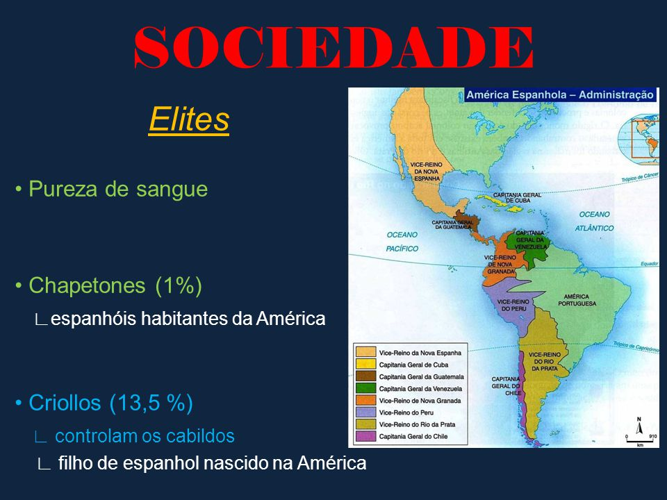 SOCIEDADE Elites Pureza de sangue Chapetones (1%) espanhóis habitantes da América Criollos (13,5 %) controlam os cabildos filho de espanhol nascido na