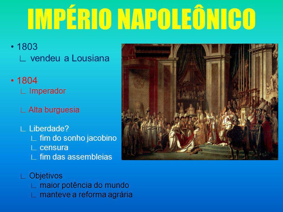 IMPÉRIO NAPOLEÔNICO 1803 vendeu a Lousiana 1804 Imperador Alta burguesia Liberdade.