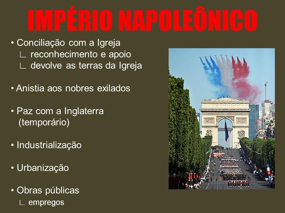 IMPÉRIO NAPOLEÔNICO 1803 vendeu a Lousiana 1804 Imperador Alta burguesia Liberdade? fim do sonho jacobino censura fim das assembleias Objetivos maior