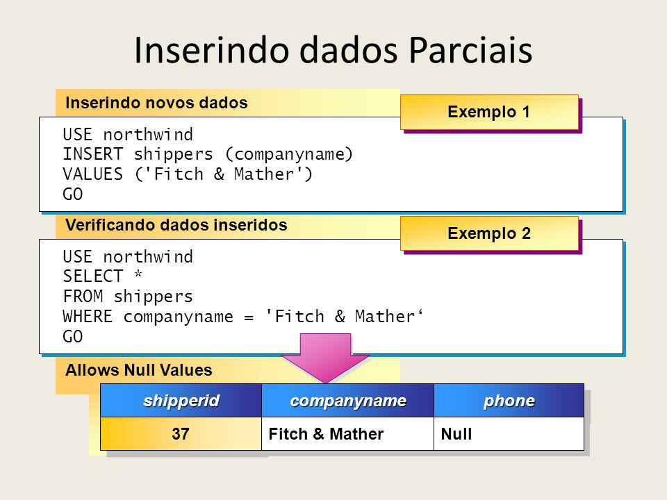 Inserindo dados Parciais USE northwind INSERT shippers (companyname) VALUES ( Fitch & Mather ) GO USE northwind INSERT shippers (companyname) VALUES ( Fitch & Mather ) GO Inserindo novos dados USE northwind SELECT * FROM shippers WHERE companyname = Fitch & Mather GO USE northwind SELECT * FROM shippers WHERE companyname = Fitch & Mather GO Verificando dados inseridos shipperidshipperid 37 companynamecompanyname Fitch & Mather phonephone Null Allows Null Values Exemplo 1 Exemplo 2