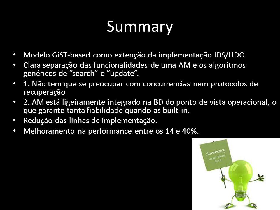 Summary Modelo GiST-based como extenção da implementação IDS/UDO. Clara separação das funcionalidades de uma AM e os algoritmos genéricos de search e
