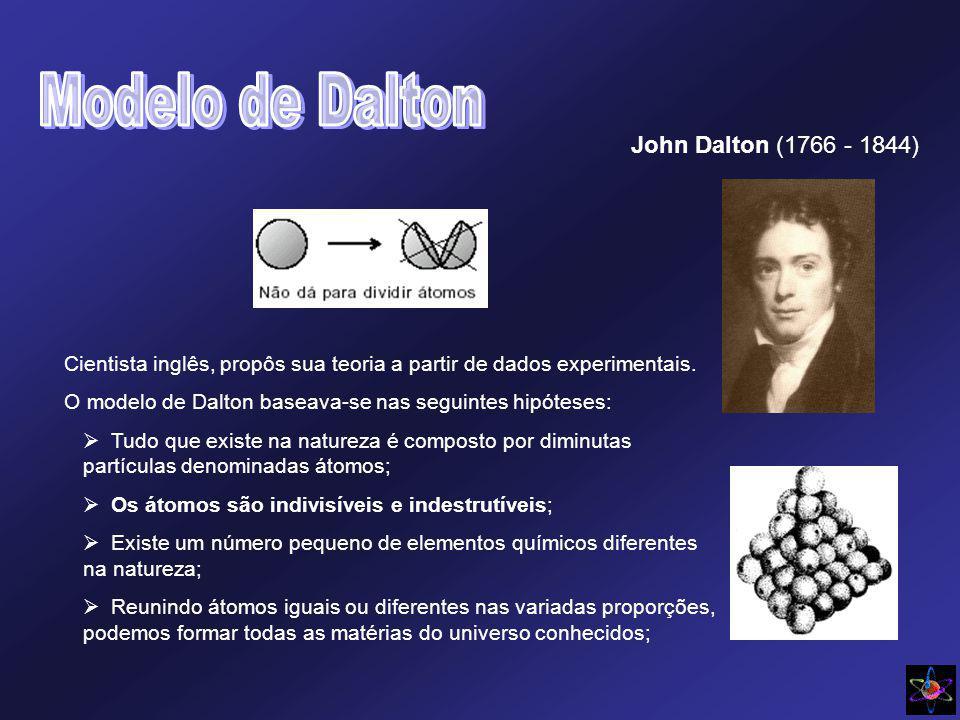 John Dalton (1766 - 1844) Cientista inglês, propôs sua teoria a partir de dados experimentais. O modelo de Dalton baseava-se nas seguintes hipóteses: