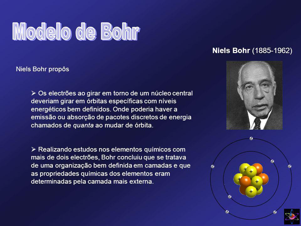 Niels Bohr (1885-1962) Niels Bohr propôs Os electrões ao girar em torno de um núcleo central deveriam girar em órbitas específicas com níveis energéti