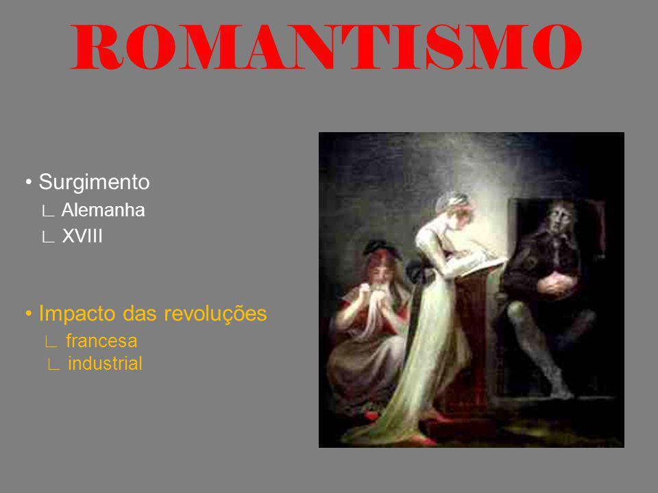 ROMANTISMO Surgimento Alemanha XVIII Impacto das revoluções francesa industrial