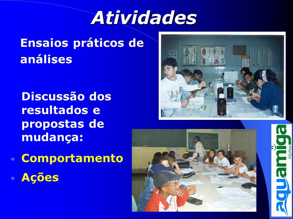 Ensaios práticos de análises Discussão dos resultados e propostas de mudança: Comportamento Ações Atividades