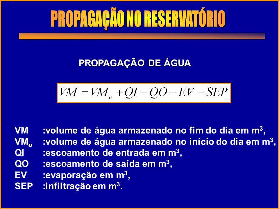 PROPAGAÇÃO DE ÁGUA VM:volume de água armazenado no fim do dia em m 3, VM o :volume de água armazenado no início do dia em m 3, QI:escoamento de entrad