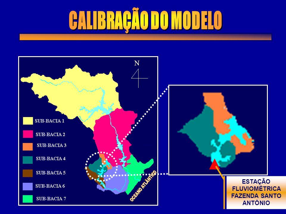 N ESTAÇÃO FLUVIOMÉTRICA FAZENDA SANTO ANTÔNIO