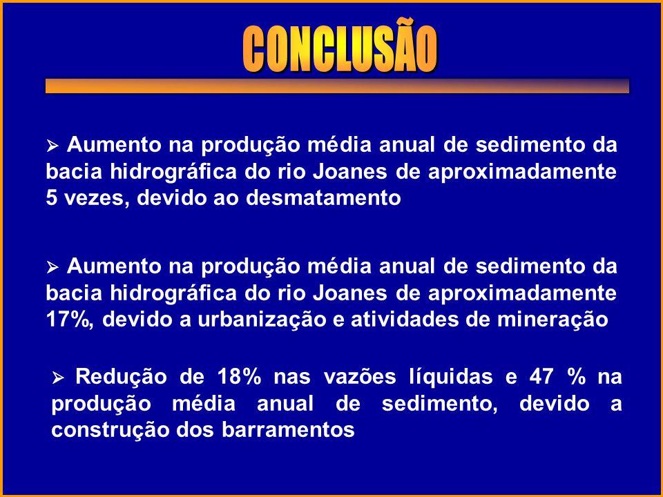 Aumento na produção média anual de sedimento da bacia hidrográfica do rio Joanes de aproximadamente 5 vezes, devido ao desmatamento Aumento na produçã