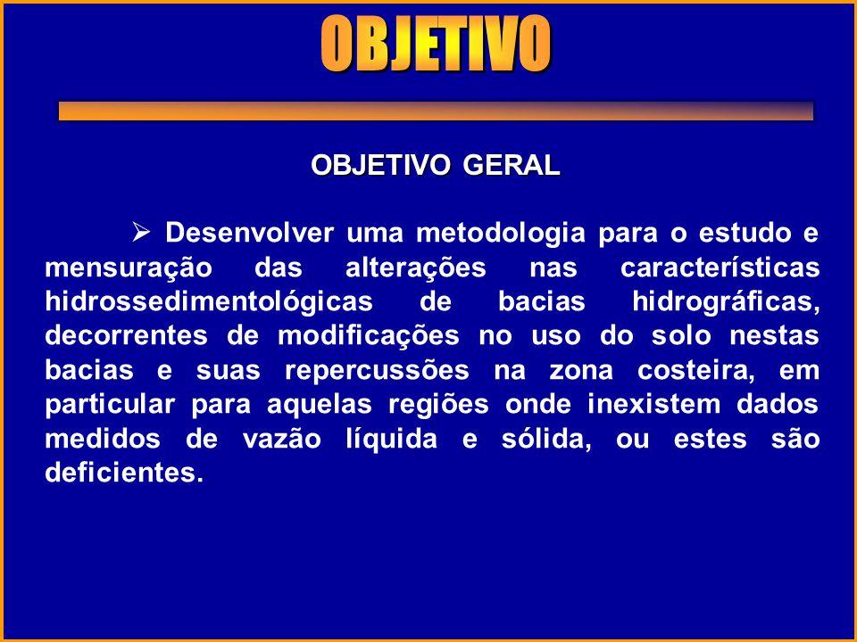 OBJETIVO GERAL Desenvolver uma metodologia para o estudo e mensuração das alterações nas características hidrossedimentológicas de bacias hidrográfica