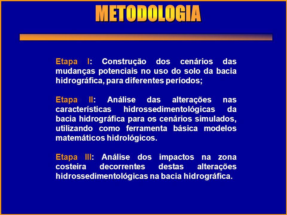 Etapa I: Construção dos cenários das mudanças potenciais no uso do solo da bacia hidrográfica, para diferentes períodos; Etapa II: Análise das alteraç