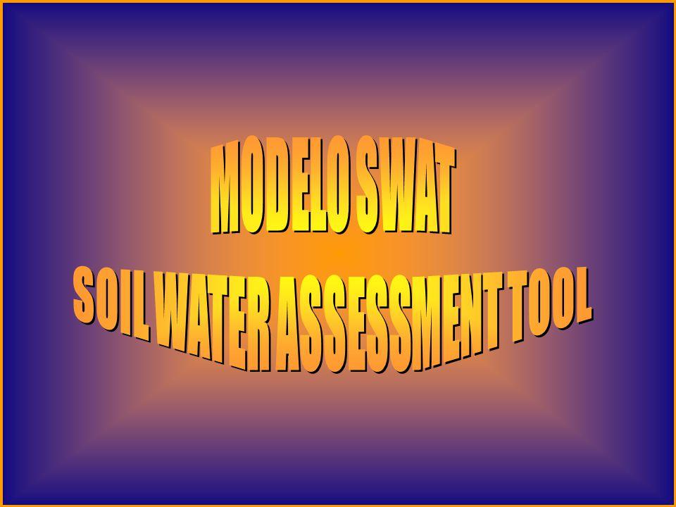 O modelo SWAT apresenta algumas limitações na sua aplicação.