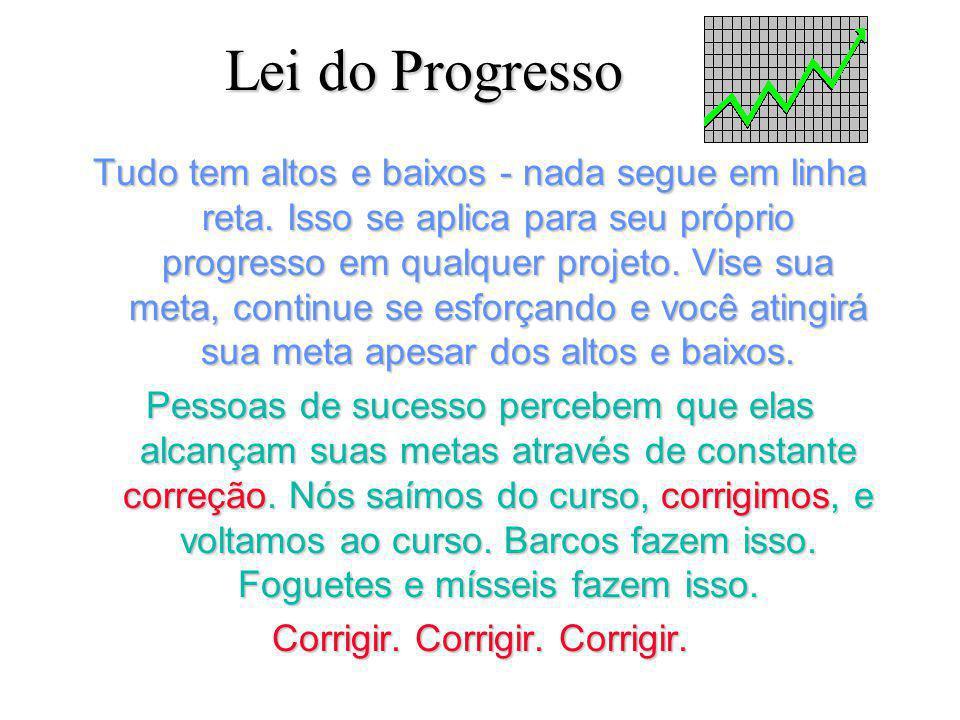 Lei do Progresso Tudo tem altos e baixos - nada segue em linha reta.